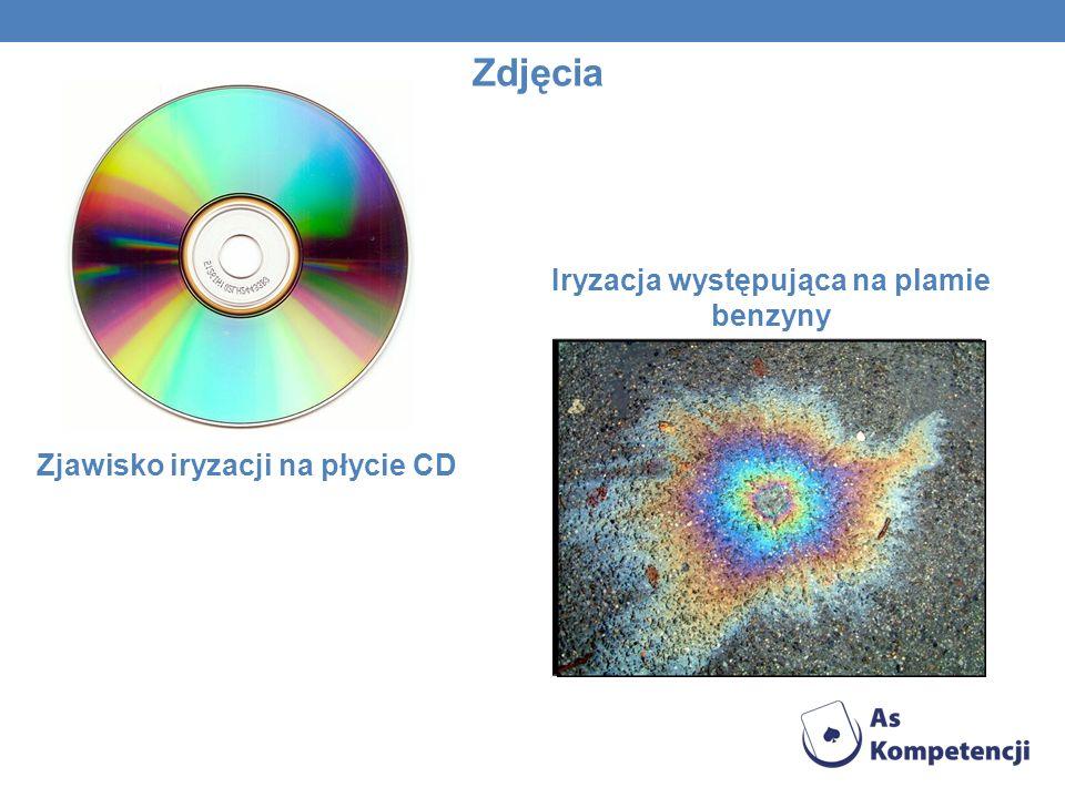 Zdjęcia Zjawisko iryzacji na płycie CD Iryzacja występująca na plamie benzyny