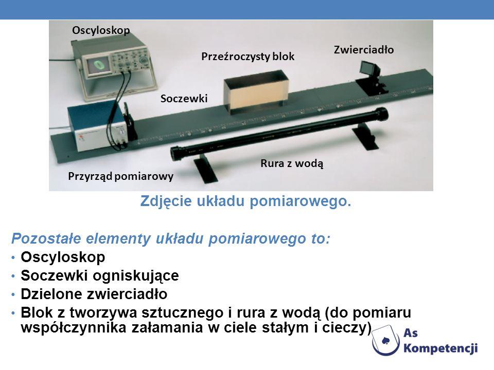 Oscyloskop Przeźroczysty blok Zwierciadło Soczewki Rura z wodą Przyrząd pomiarowy Zdjęcie układu pomiarowego. Pozostałe elementy układu pomiarowego to