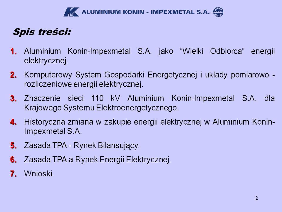 2 1. 1.Aluminium Konin-Impexmetal S.A. jako Wielki Odbiorca energii elektrycznej. 2. 2.Komputerowy System Gospodarki Energetycznej i układy pomiarowo