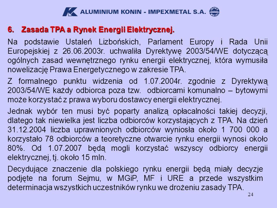 24 6.Zasada TPA a Rynek Energii Elektrycznej. Z formalnego punktu widzenia od 1.07.2004r. zgodnie z Dyrektywą 2003/54/WE każdy odbiorca poza tzw. odbi