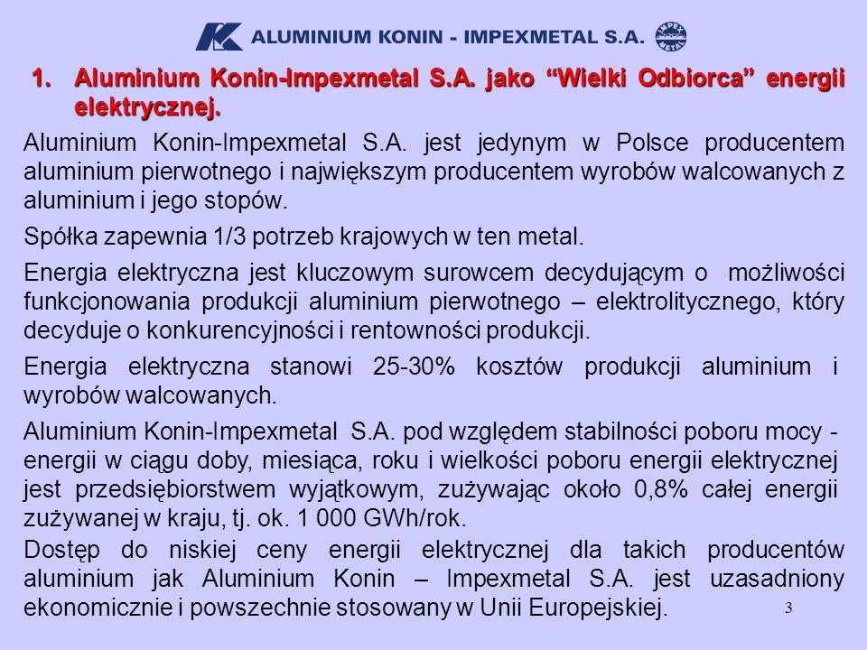 3 Spółka zapewnia 1/3 potrzeb krajowych w ten metal. Aluminium Konin-Impexmetal S.A. jest jedynym w Polsce producentem aluminium pierwotnego i najwięk