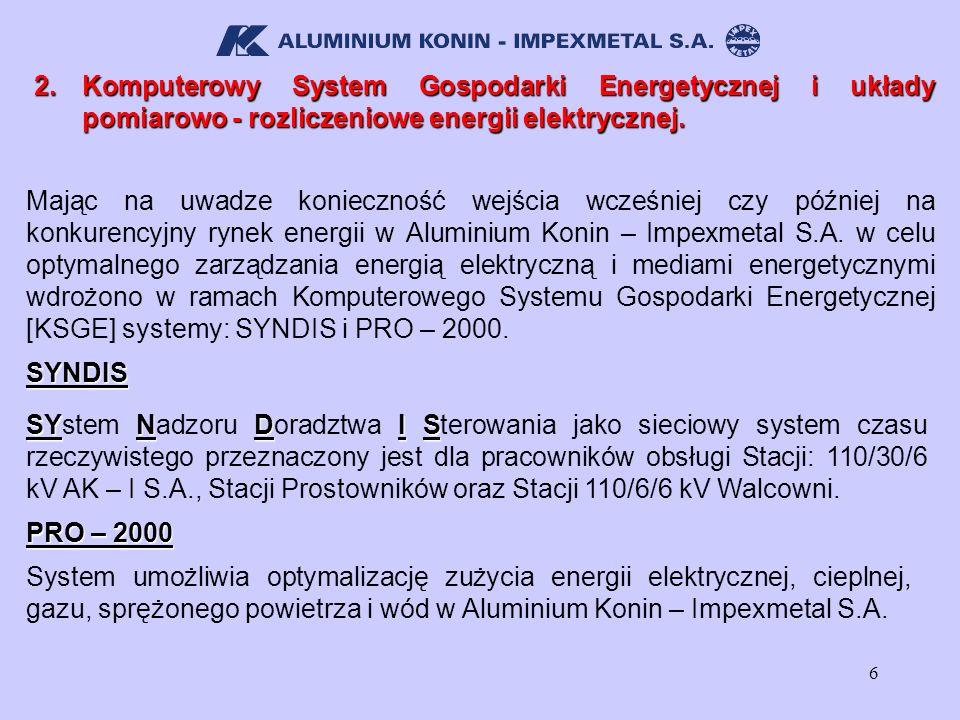 7 Widok synoptyki – Rozdzielnia 110 kV Strażnik poboru mocy Układy pomiarowo – rozliczeniowe energii elektrycznej i kontrola poboru mocy Aluminium Konin – Impexmetal S.A.
