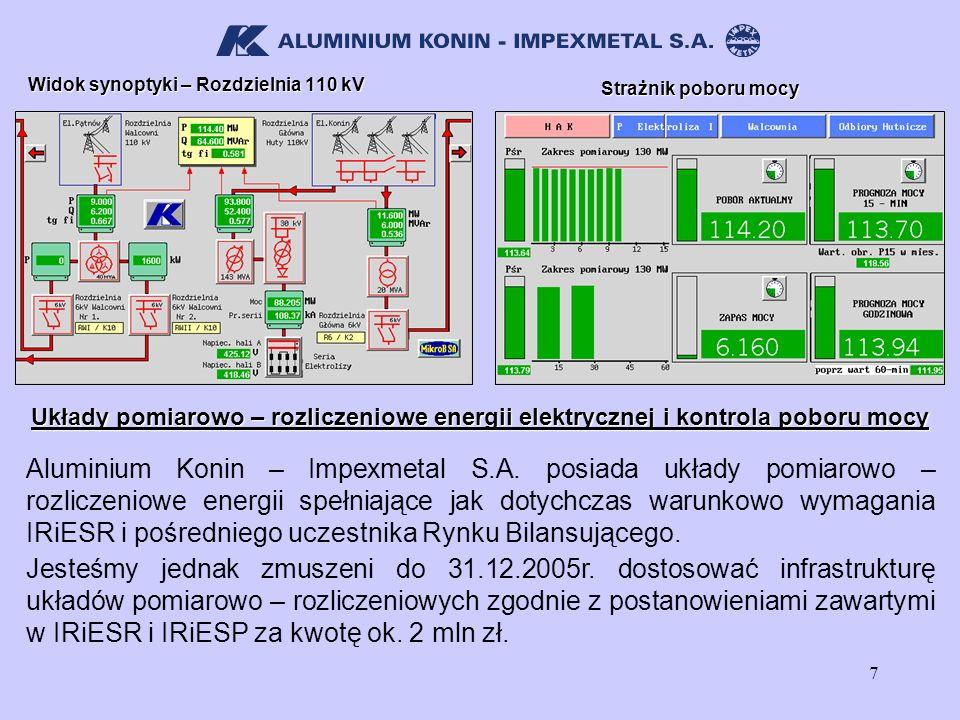 7 Widok synoptyki – Rozdzielnia 110 kV Strażnik poboru mocy Układy pomiarowo – rozliczeniowe energii elektrycznej i kontrola poboru mocy Aluminium Kon