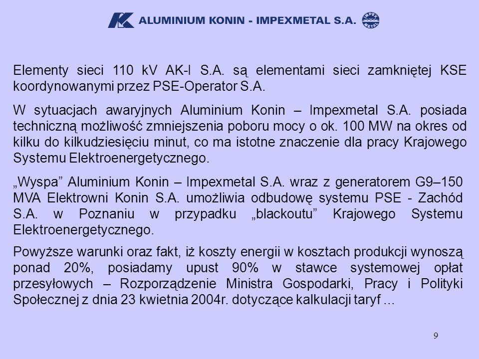 9 Elementy sieci 110 kV AK-I S.A. są elementami sieci zamkniętej KSE koordynowanymi przez PSE-Operator S.A. W sytuacjach awaryjnych Aluminium Konin –