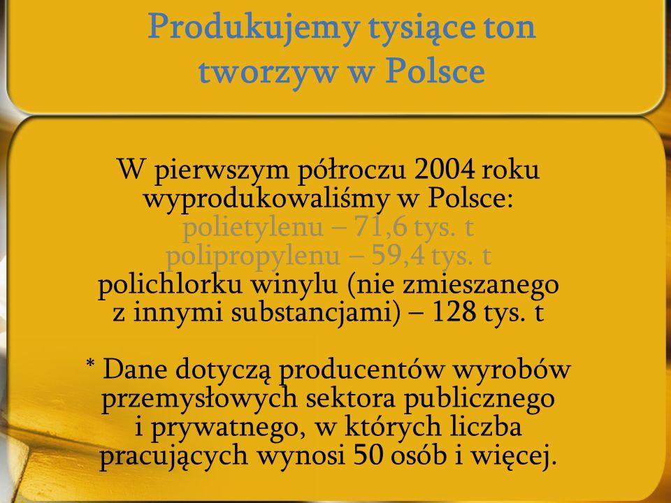Produkujemy tysiące ton tworzyw w Polsce W pierwszym półroczu 2004 roku wyprodukowaliśmy w Polsce: polietylenu – 71,6 tys. t polipropylenu – 59,4 tys.