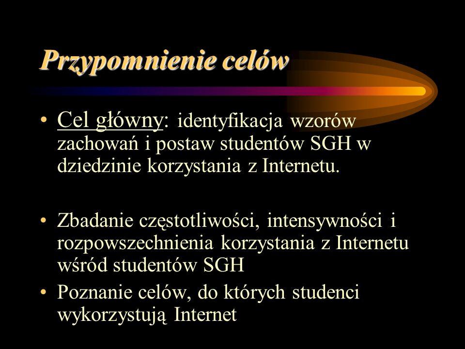Wnioski (1) Szansa, że student będzie ściągał muzykę, filmy i programy z Internetu, jest ok.