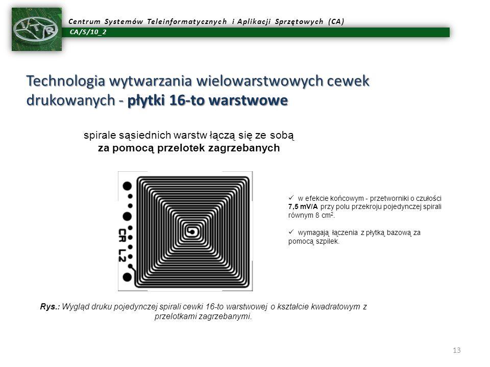 CA/S/10_2 Centrum Systemów Teleinformatycznych i Aplikacji Sprzętowych (CA) 13 spirale sąsiednich warstw łączą się ze sobą za pomocą przelotek zagrzeb