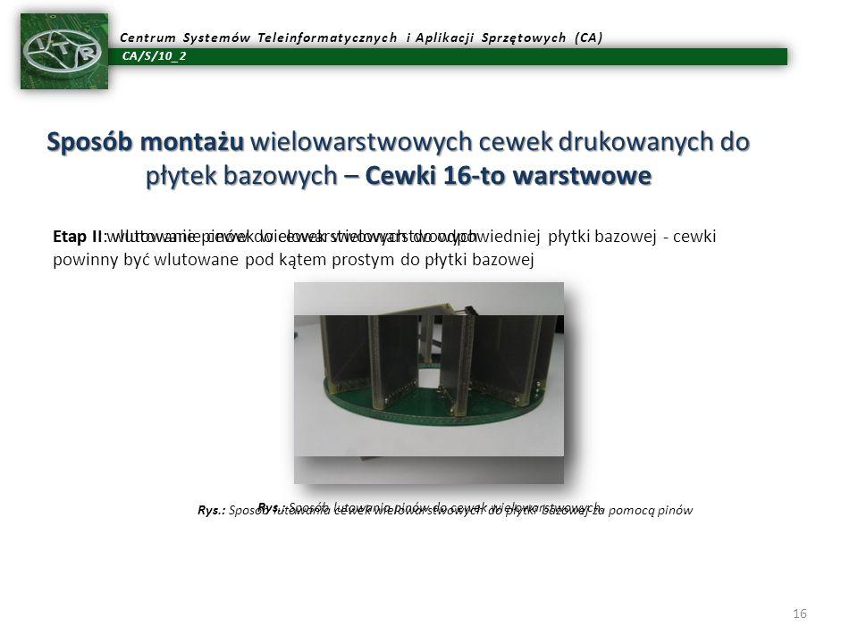 CA/S/10_2 Centrum Systemów Teleinformatycznych i Aplikacji Sprzętowych (CA) 16 Sposób montażu wielowarstwowych cewek drukowanych do płytek bazowych –