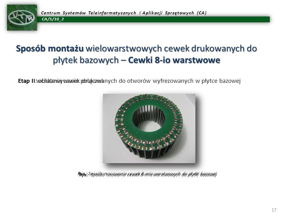 CA/S/10_2 Centrum Systemów Teleinformatycznych i Aplikacji Sprzętowych (CA) 17 Sposób montażu wielowarstwowych cewek drukowanych do płytek bazowych –