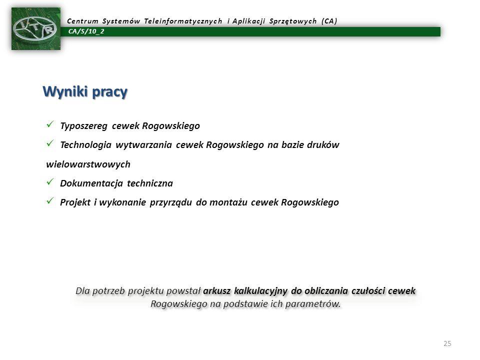 CA/S/10_2 Centrum Systemów Teleinformatycznych i Aplikacji Sprzętowych (CA) 25 Wyniki pracy Typoszereg cewek Rogowskiego Technologia wytwarzania cewek