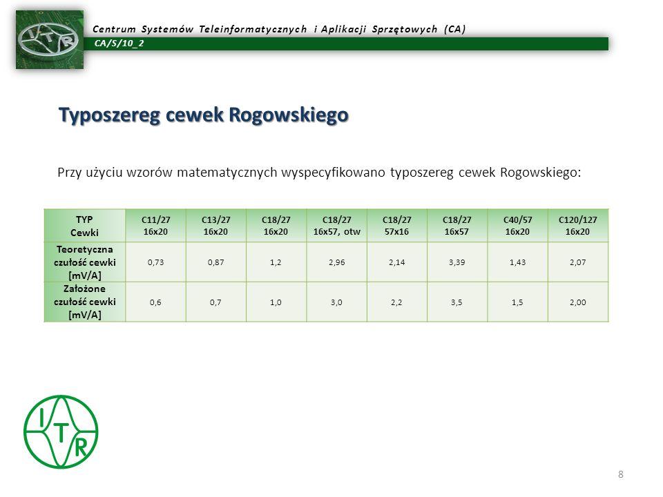 CA/S/10_2 Centrum Systemów Teleinformatycznych i Aplikacji Sprzętowych (CA) Typoszereg cewek Rogowskiego 8 Przy użyciu wzorów matematycznych wyspecyfi
