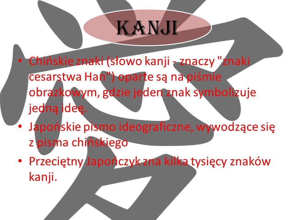 Kanji Chińskie znaki (słowo kanji - znaczy