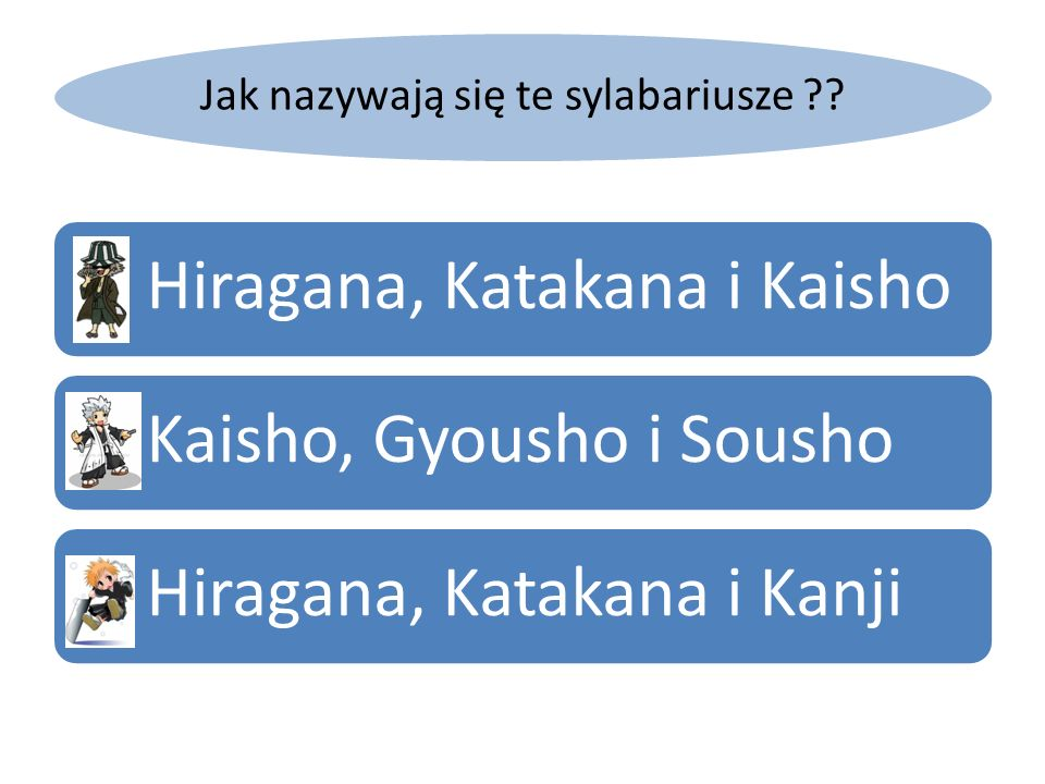 Jak nazywają się te sylabariusze ?? Hiragana, Katakana i Kaisho Kaisho, Gyousho i Sousho Hiragana, Katakana i Kanji