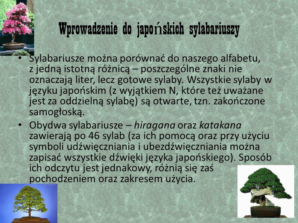 Wprowadzenie do japo ń skich sylabariuszy Sylabariusze można porównać do naszego alfabetu, z jedną istotną różnicą – poszczególne znaki nie oznaczają