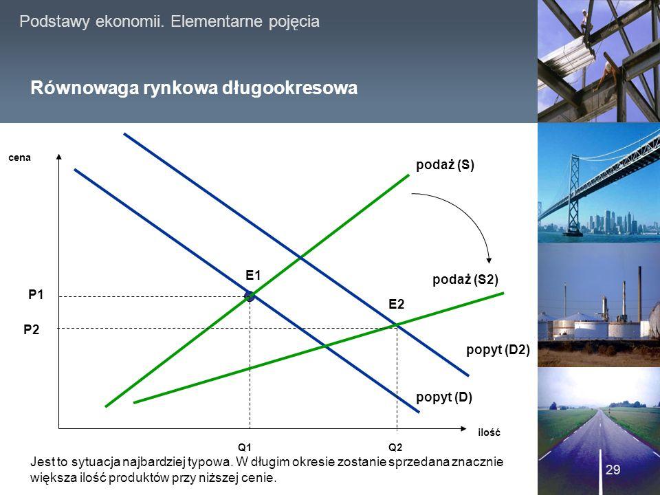 Podstawy ekonomii.Elementarne pojęcia Jest to sytuacja najbardziej typowa.