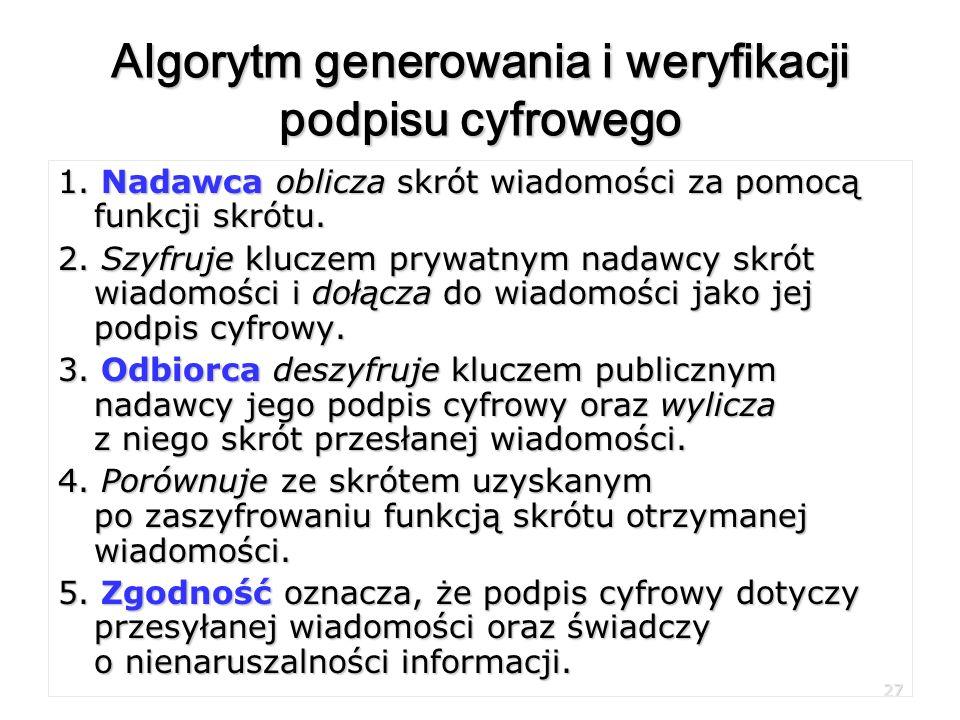 27 Algorytm generowania i weryfikacji podpisu cyfrowego 1.