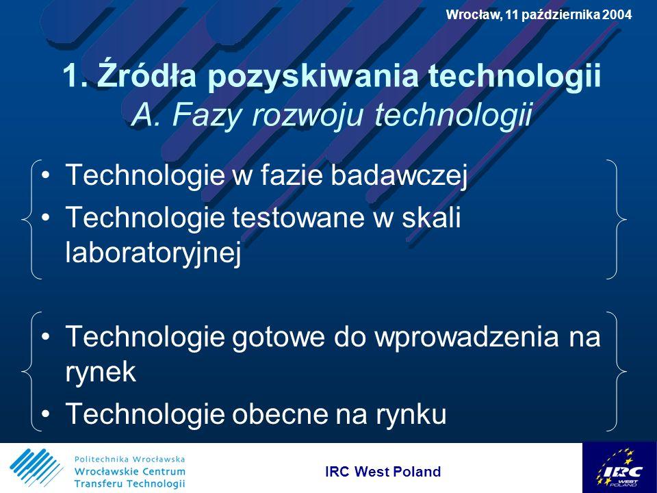 IRC West Poland Wrocław, 11 października 2004 1.Źródła pozyskiwania technologii B.