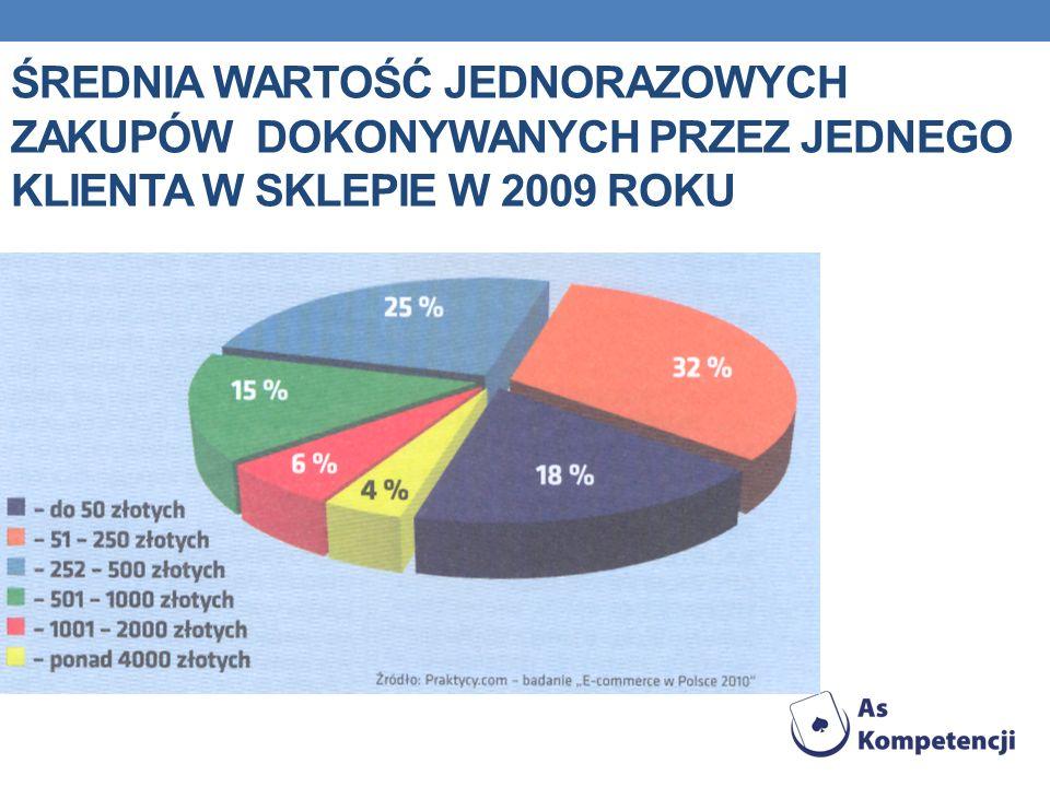 APLIKACJA CZY KSIĘGOWA infakt.pl ifirma.pl centrum.faktur.pl INNE: kpirek.pl wfirma.pl porachunek.pl biurowdomu.pl