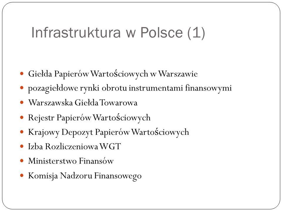 Infrastruktura w Polsce (1) Giełda Papierów Warto ś ciowych w Warszawie pozagiełdowe rynki obrotu instrumentami finansowymi Warszawska Giełda Towarowa