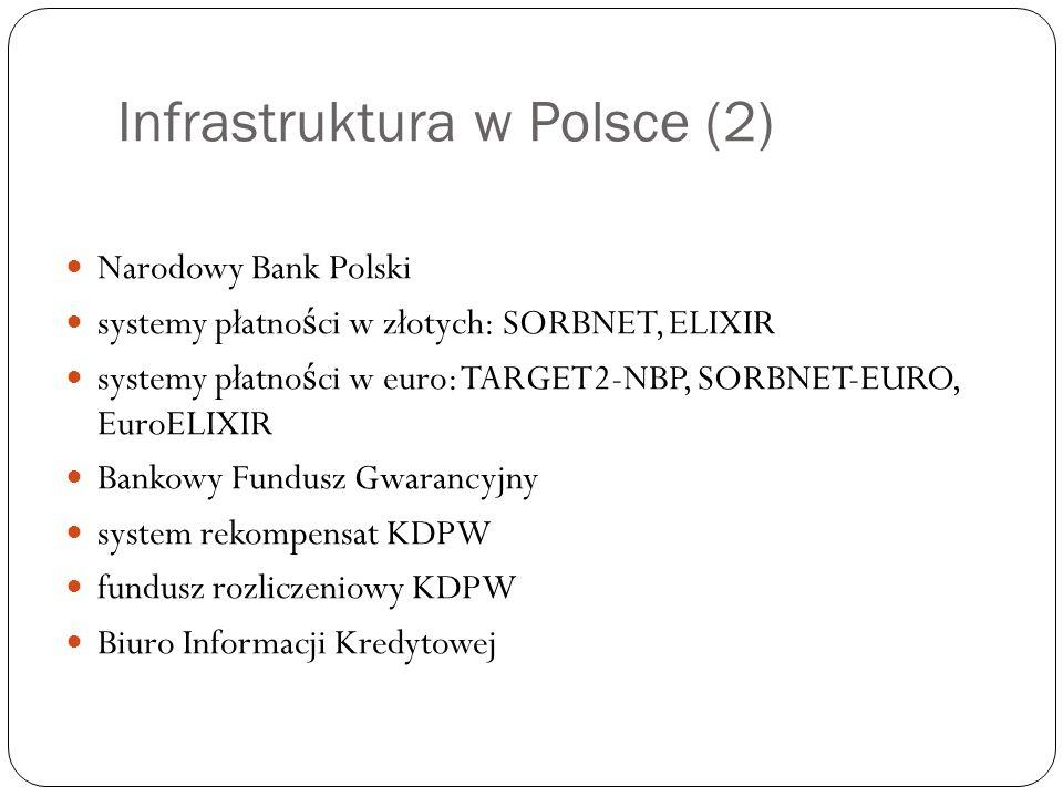 Infrastruktura w Polsce (2) Narodowy Bank Polski systemy płatno ś ci w złotych: SORBNET, ELIXIR systemy płatno ś ci w euro: TARGET2-NBP, SORBNET-EURO,