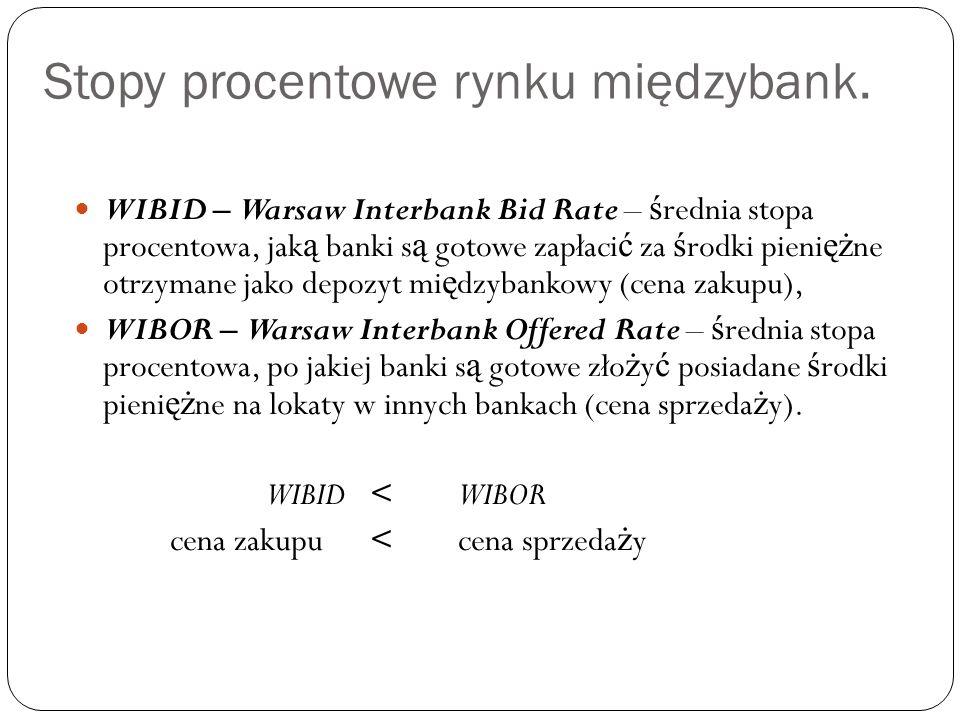 Stopy procentowe rynku międzybank. WIBID – Warsaw Interbank Bid Rate – ś rednia stopa procentowa, jak ą banki s ą gotowe zapłaci ć za ś rodki pieni ęż