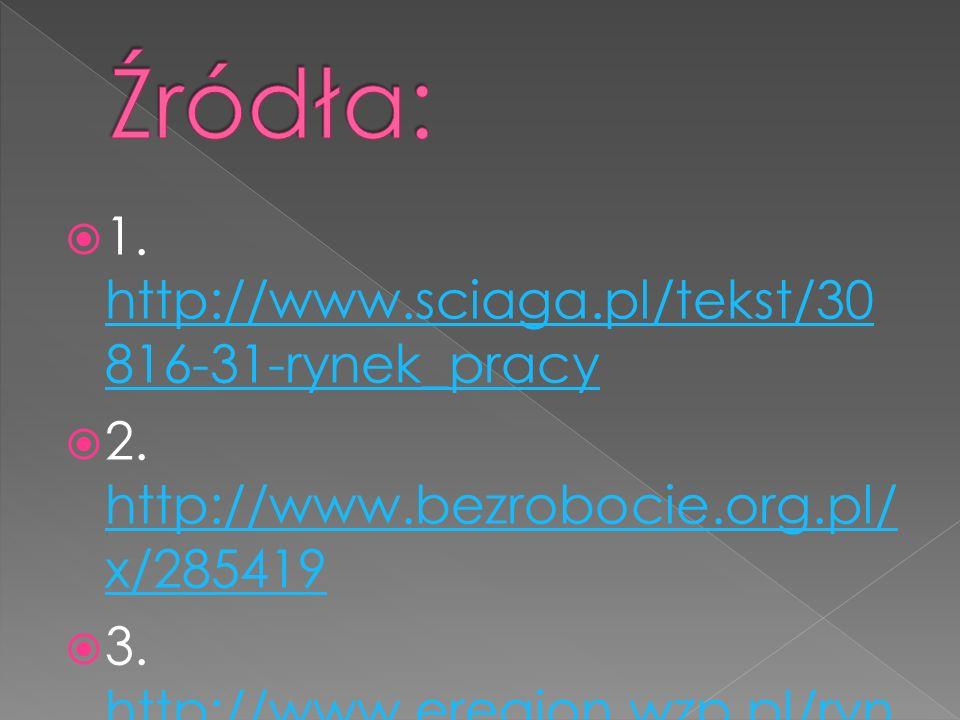 1. http://www.sciaga.pl/tekst/30 816-31-rynek_pracy http://www.sciaga.pl/tekst/30 816-31-rynek_pracy 2. http://www.bezrobocie.org.pl/ x/285419 http://