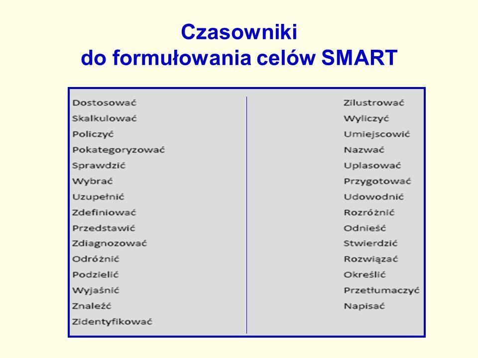 Czasowniki do formułowania celów SMART
