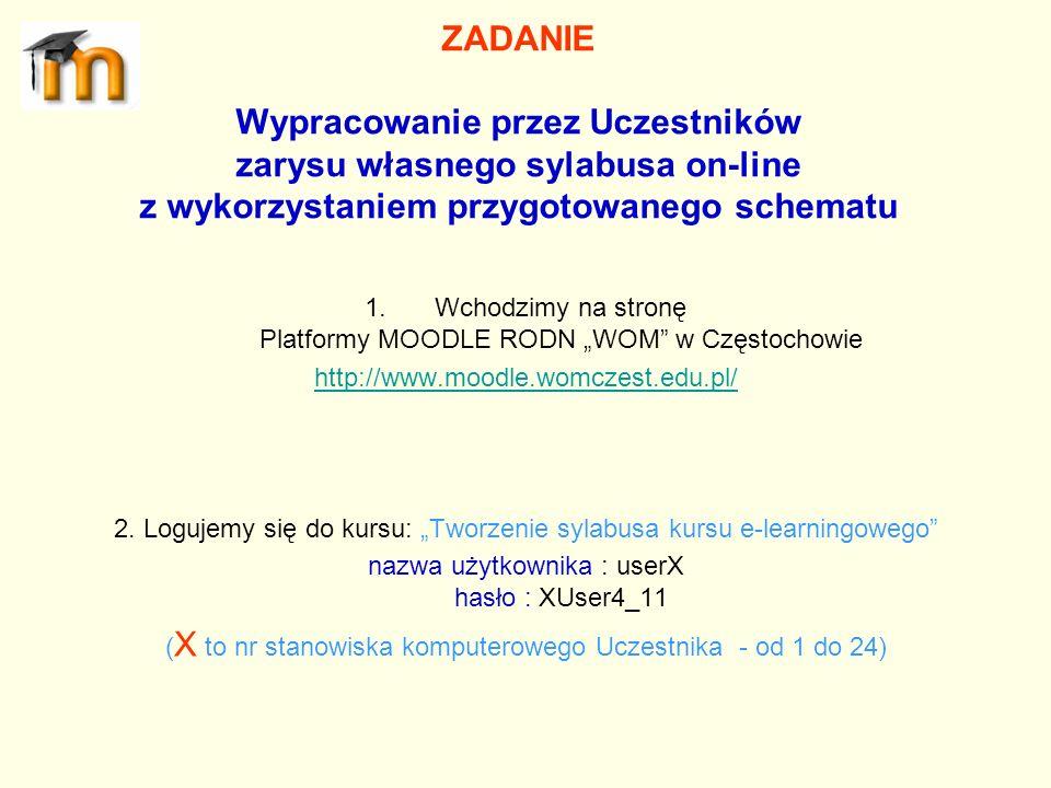 ZADANIE Wypracowanie przez Uczestników zarysu własnego sylabusa on-line z wykorzystaniem przygotowanego schematu 1.Wchodzimy na stronę Platformy MOODL