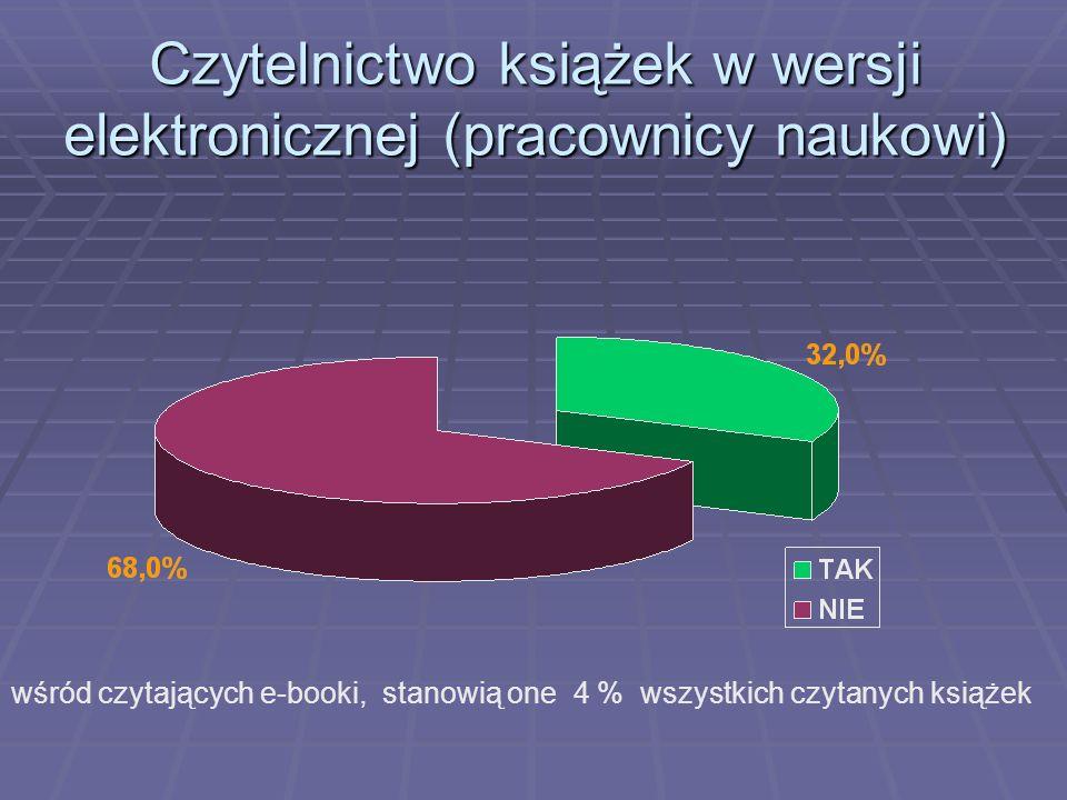 Czytelnictwo książek w wersji elektronicznej (pracownicy naukowi) wśród czytających e-booki, stanowią one 4 % wszystkich czytanych książek