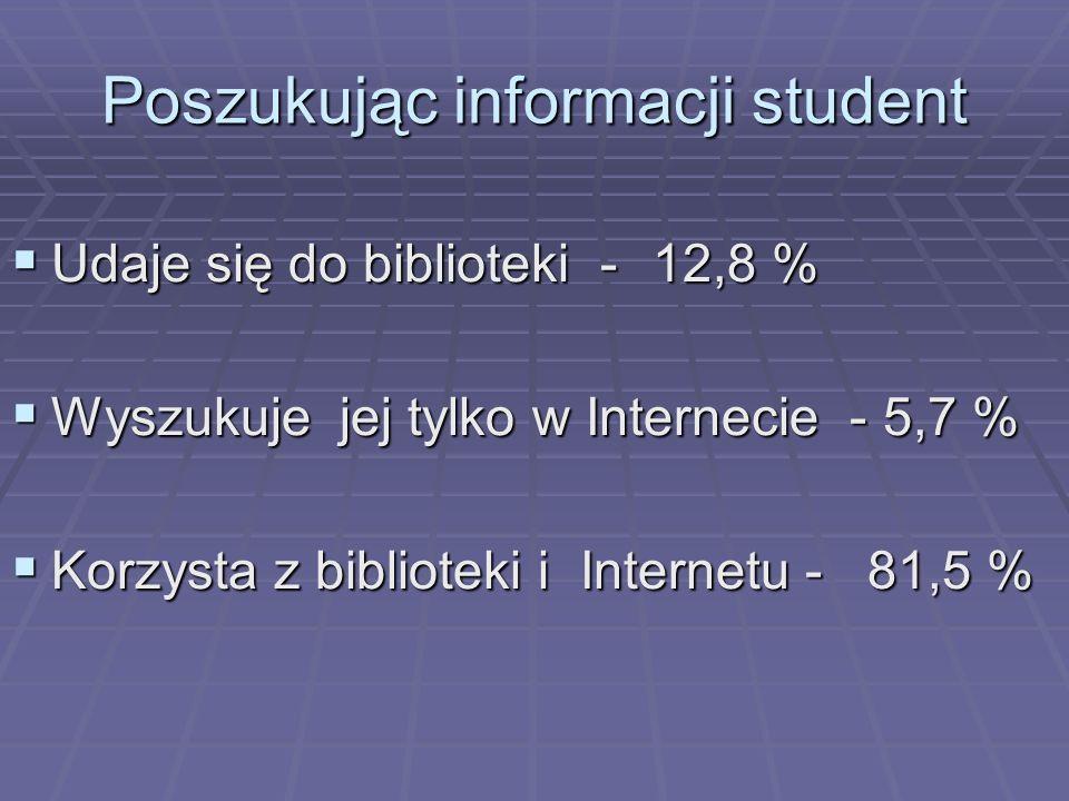 Poszukując informacji student Udaje się do biblioteki - 12,8 % Udaje się do biblioteki - 12,8 % Wyszukuje jej tylko w Internecie - 5,7 % Wyszukuje jej