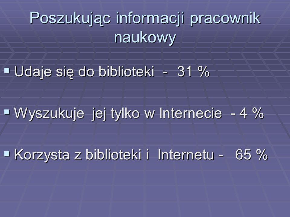 Poszukując informacji pracownik naukowy Udaje się do biblioteki - 31 % Udaje się do biblioteki - 31 % Wyszukuje jej tylko w Internecie - 4 % Wyszukuje