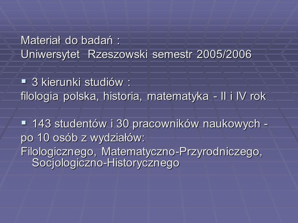 Materiał do badań : Uniwersytet Rzeszowski semestr 2005/2006 3 kierunki studiów : 3 kierunki studiów : filologia polska, historia, matematyka - II i I