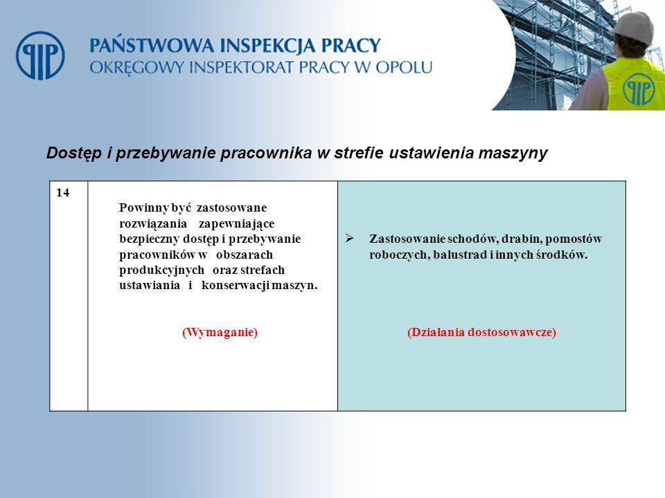 14 Powinny być zastosowane rozwiązania zapewniające bezpieczny dostęp i przebywanie pracowników w obszarach produkcyjnych oraz strefach ustawiania i k