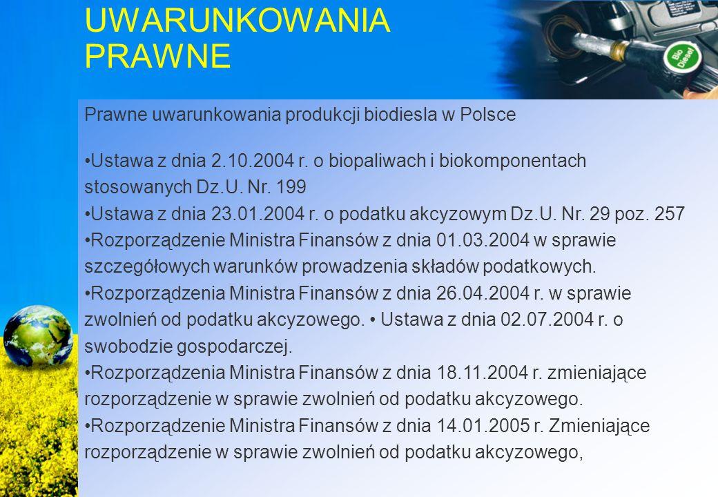 UWARUNKOWANIA PRAWNE Prawne uwarunkowania produkcji biodiesla w Polsce Ustawa z dnia 2.10.2004 r. o biopaliwach i biokomponentach stosowanych Dz.U. Nr
