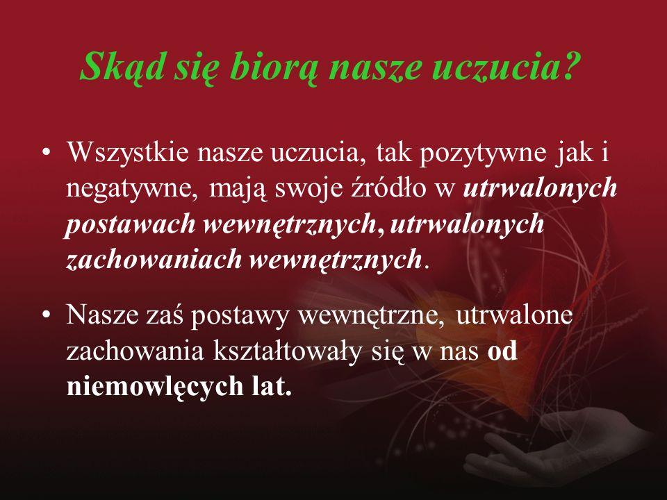 DZIĘKUJĘ ZA UWAGĘ Opracował: ks. Marcin Kozyra SDB Grafika: Agnieszka Jaz