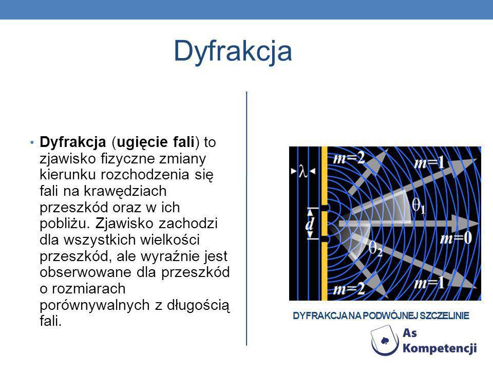 DYFRAKCJA NA PODWÓJNEJ SZCZELINIE Dyfrakcja Dyfrakcja (ugięcie fali) to zjawisko fizyczne zmiany kierunku rozchodzenia się fali na krawędziach przeszk