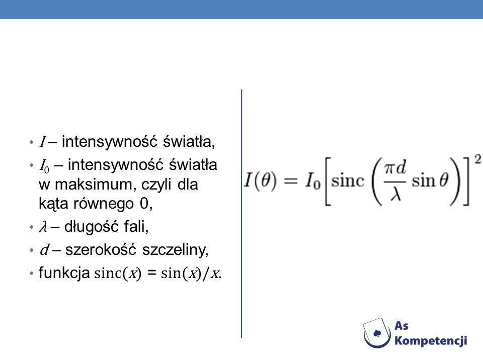 I – intensywność światła, I 0 – intensywność światła w maksimum, czyli dla kąta równego 0, λ – długość fali, d – szerokość szczeliny, funkcja sinc(x)