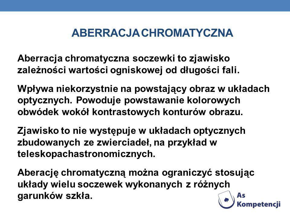 ABERRACJA CHROMATYCZNA Aberracja chromatyczna soczewki to zjawisko zależności wartości ogniskowej od długości fali. Wpływa niekorzystnie na powstający