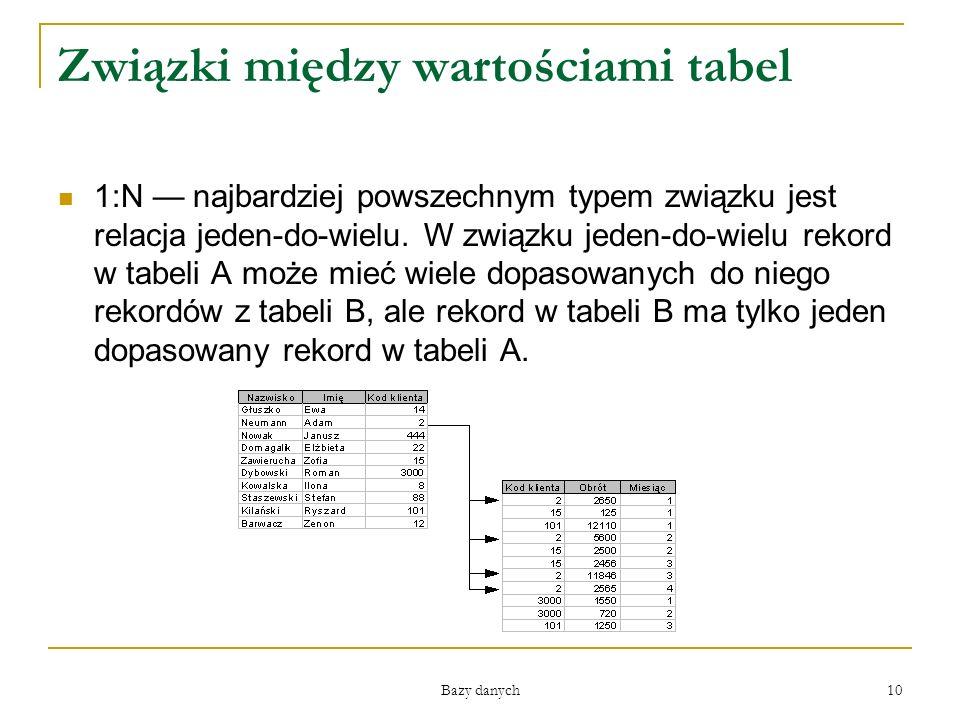Bazy danych 10 Związki między wartościami tabel 1:N najbardziej powszechnym typem związku jest relacja jeden-do-wielu. W związku jeden-do-wielu rekord