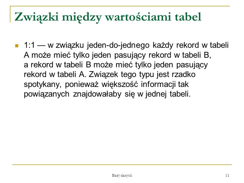 Bazy danych 11 Związki między wartościami tabel 1:1 w związku jeden-do-jednego każdy rekord w tabeli A może mieć tylko jeden pasujący rekord w tabeli