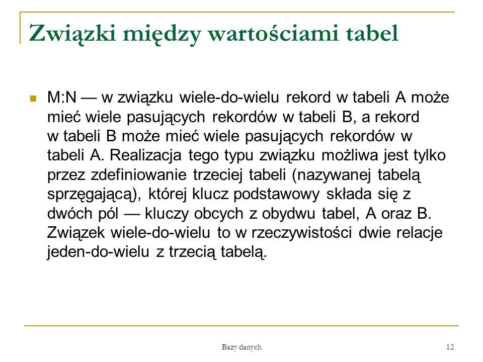Bazy danych 12 Związki między wartościami tabel M:N w związku wiele-do-wielu rekord w tabeli A może mieć wiele pasujących rekordów w tabeli B, a rekor