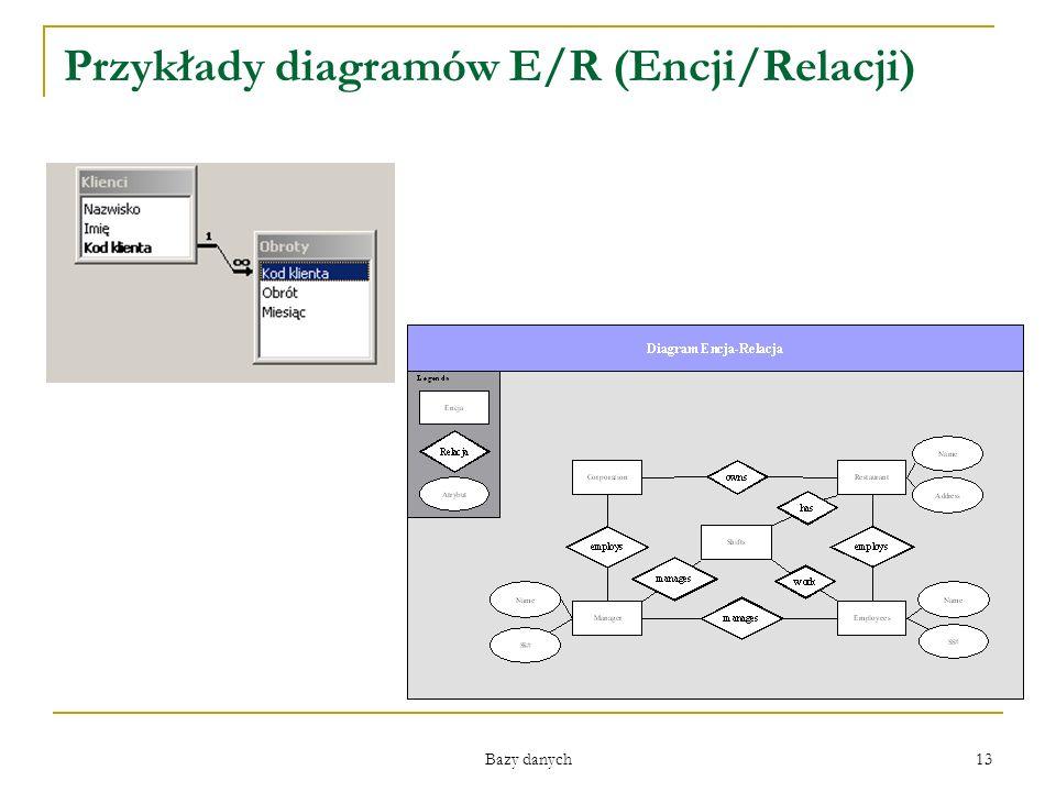 Bazy danych 13 Przykłady diagramów E/R (Encji/Relacji)