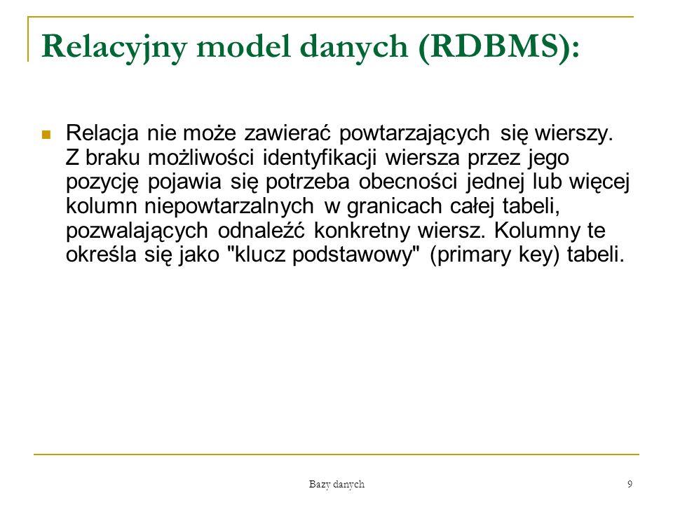 Bazy danych 9 Relacyjny model danych (RDBMS): Relacja nie może zawierać powtarzających się wierszy. Z braku możliwości identyfikacji wiersza przez jeg