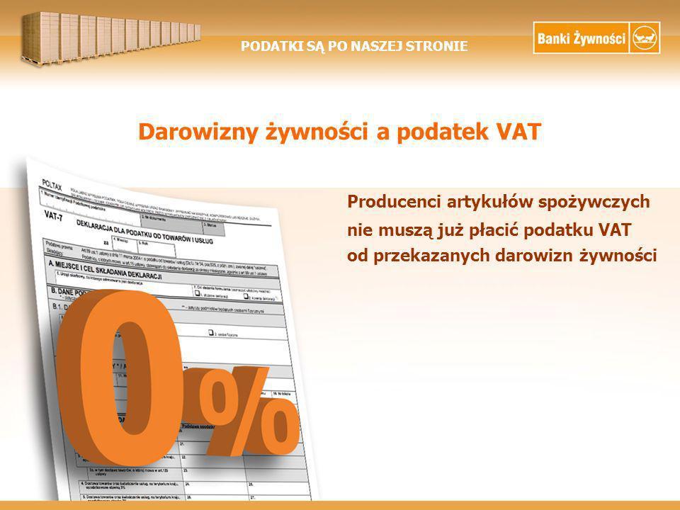 Darowizny żywności a podatek VAT Producenci artykułów spożywczych nie muszą już płacić podatku VAT od przekazanych darowizn żywności