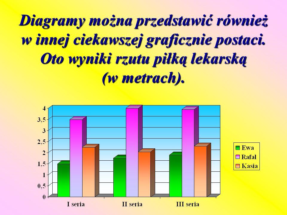 Nakłady na ochronę środowiska (w milionach złotych ).