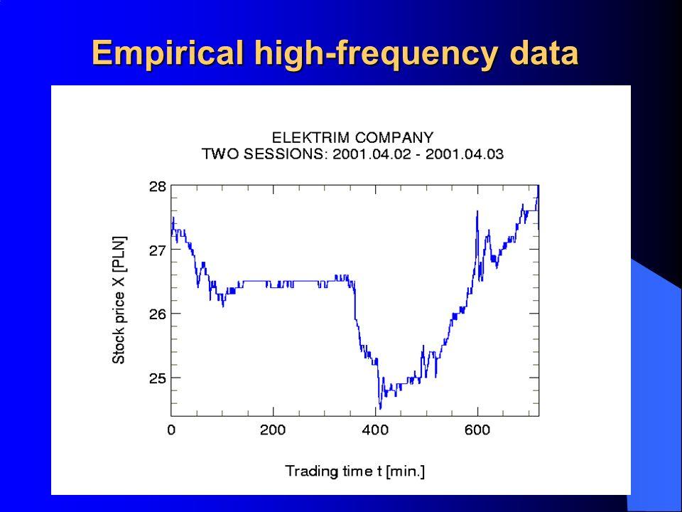 Empirical high-frequency data