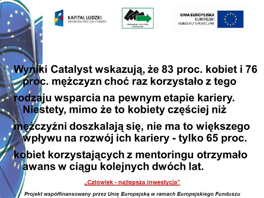 25 Człowiek - najlepsza inwestycja Projekt współfinansowany przez Unię Europejską w ramach Europejskiego Funduszu Społecznego Wyniki Catalyst wskazują, że 83 proc.