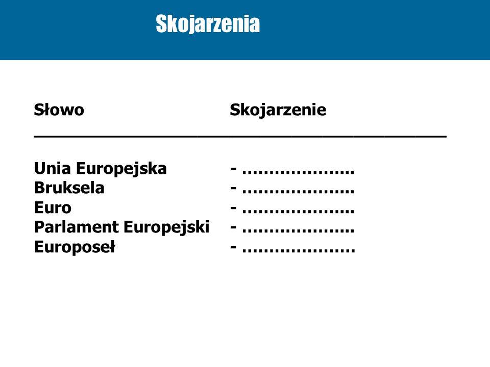 Skojarzenia Słowo Skojarzenie ________________________________________ Unia Europejska - ………………... Bruksela - ………………... Euro - ………………... Parlament Eur