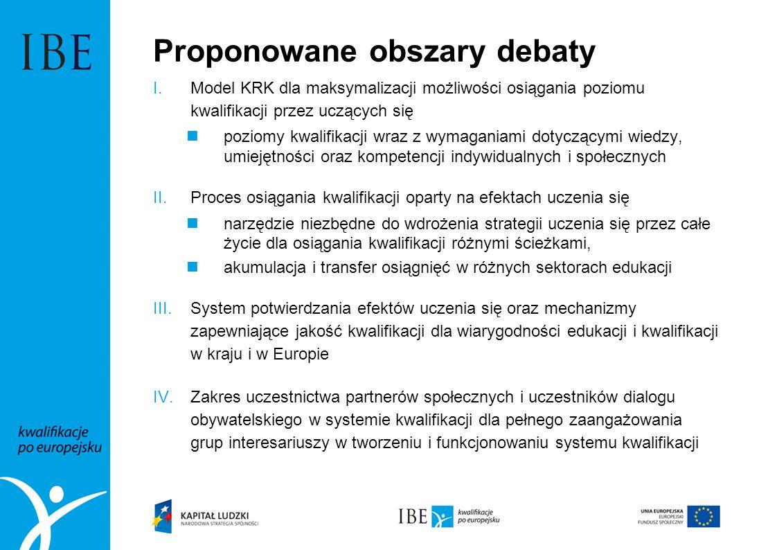 Proponowane obszary debaty I.Model KRK dla maksymalizacji możliwości osiągania poziomu kwalifikacji przez uczących się poziomy kwalifikacji wraz z wym