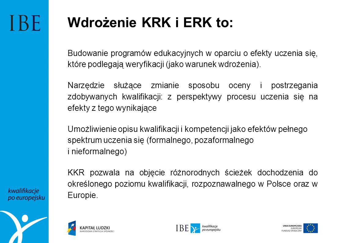 Model KRK – etapy realizacji I etap: opracowanie eksperckiego modelu KRK II etap: konsultacje i wypracowanie docelowego modelu KRK, założenia merytoryczne i instytucjonalne wdrożenia KRK, opracowanie raportu referencyjnego do ERK III etap: funkcjonowanie KRK w Polsce, odpowiednio odniesionych do ERK Projekt IBE